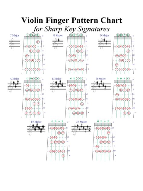 download pattern excel violin fingering chart template 6 free templates in pdf