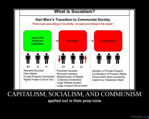 socialism 2016 socialism in the air capitalism vs socialism videos pronk palisades