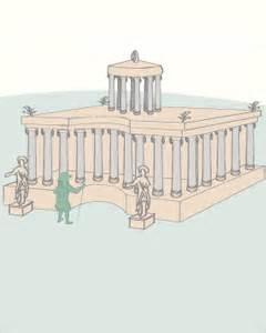 Virtuelles Antikenmuseum Goettingen