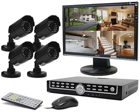 security system for home about
