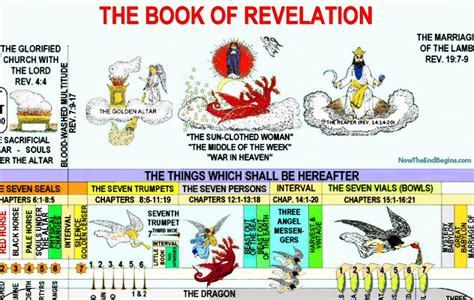 sleep an history of the apocalypse books tonight part 5 of the bible believers rapture to