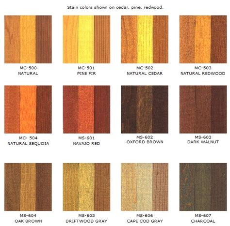 stained colours on cedar redwood and pine and soft woods pine porch and
