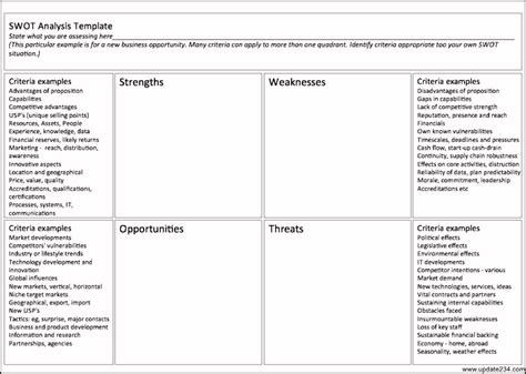 swot analysis template xls template update234 com