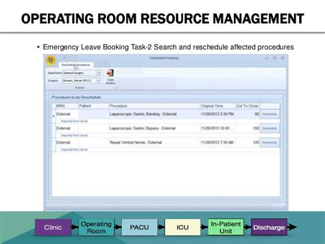 operating room dashboard sureselect operating room and hospital resource utilization schedul