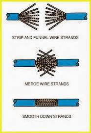 kinds of splices and joints splices and joints