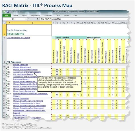 itil process templates 84 best images about itil on calendar 2014