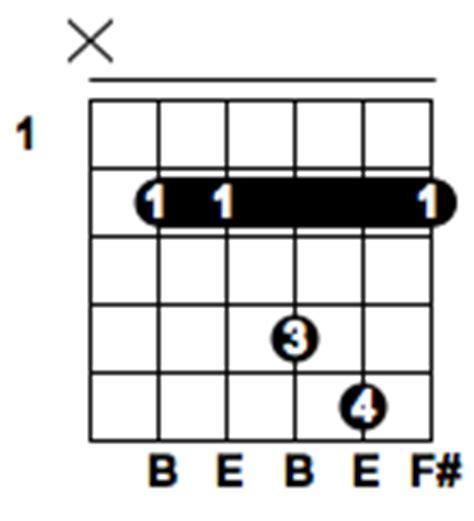 Bsus Guitar