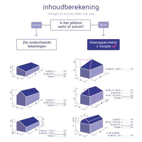 inhoud woning de inhoud van je woning in m3 bereken je zo hoyhoy nl