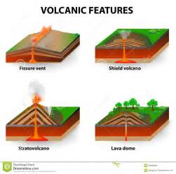 volcanoes and volcanology geology volcanic features stock images image 36302484