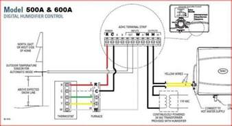 aprilaire 500a and goodman furnace wiring getting pretty desperate doityourself