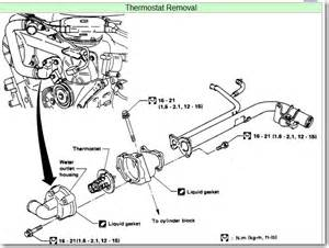 honda civic thermostat location on 2000 get free image about wiring diagram