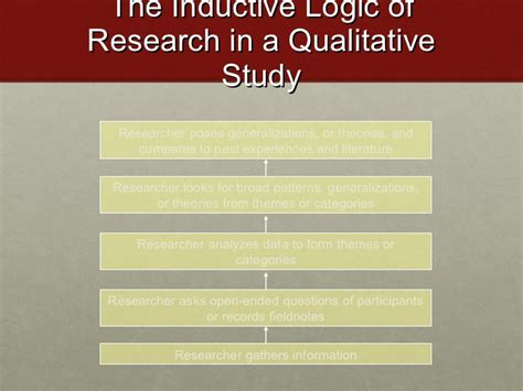 design frame research writing a conceptual framework