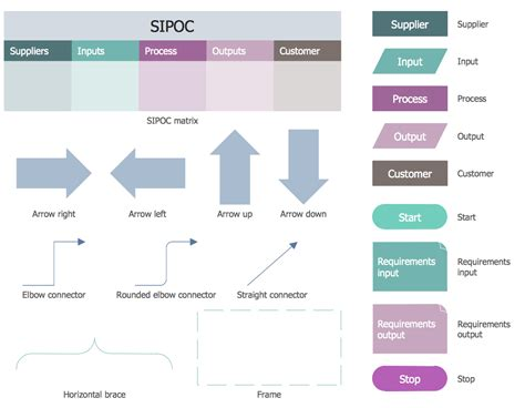 sipoc diagram visio cs odessa releases a paid business process mapping