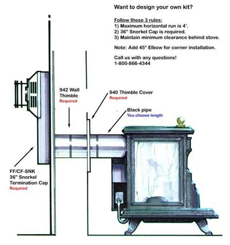 Chimney Outlet Pipe Price - 30 best diy chimney repair images on