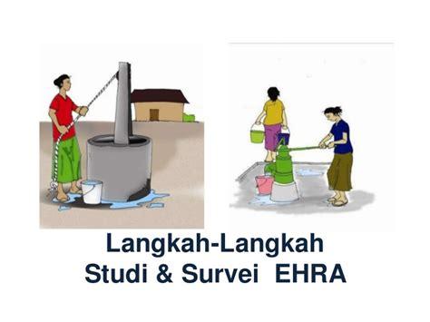 pengorganisasian dan langkah studi ehra pengorganisasian dan langkah studi ehra