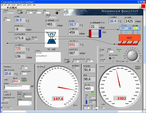 test bench software internal combustion engine test bench control data