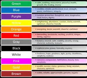 color meaning color meanings s planet