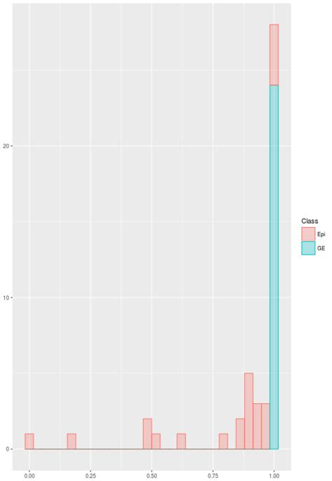 ggplot theme structure r how to get a right quot densityplot quot in ggplot2 stack