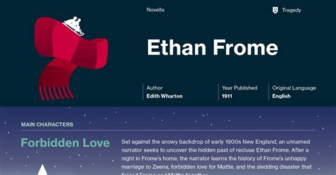 theme quotes in ethan frome ethan frome study guide course hero