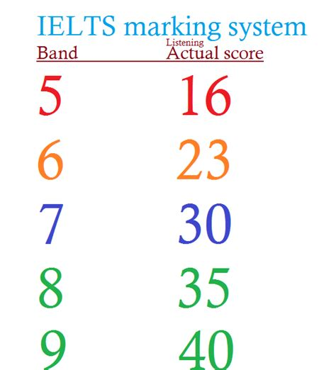 A Place For Ielts Tea Process by Ielts 最新詳盡直擊 文 圖 影 生活資訊 3boys2girls