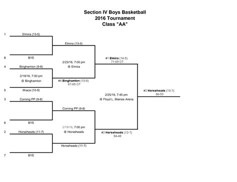 section 4 hoops section 4 hoops the iac