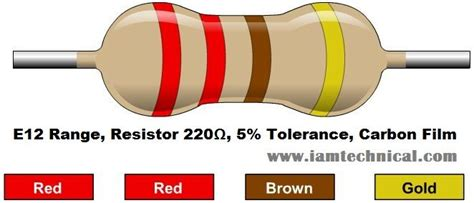 color code for 110 ohm resistor 220 ohm resistor color code resistor color codes and colors