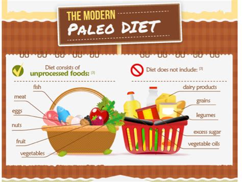 controlling cravings while on the paleo diet insego