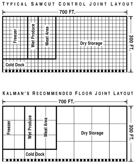 kalman seamless concrete 174 kalman floor company inc