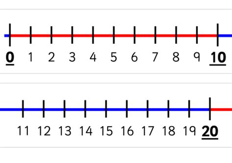 printable number line for kindergarten common worksheets 187 free printable number lines 1 20