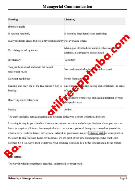 Mba Communication Skills Notes by Notes Managerial Communication Mod 2 Basic Communication