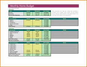 Home Budget Templates Free 6 Household Budget Templates Appeal Letters Sample