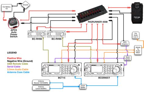 2005 f250 radio wiring diagram 30 wiring diagram images