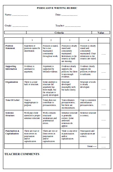 Exle Of Rubrics For Essay by Persuasive Writing Rubric Sle
