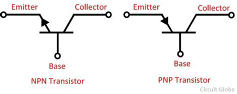 transistor pnp meaning what is transistor definition symbol terminals operating condition circuit globe