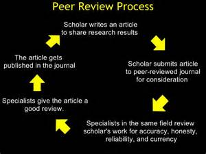 magazines vs peer reviewed journals