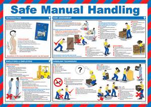 safe manual handling poster from safety sign supplies