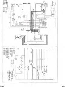 goodman furnace wiring diagram goodman furnace service