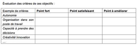 Cabinet Bilan De Compétences by Exemple Bilan De Comp 195 169 Tences Informatique