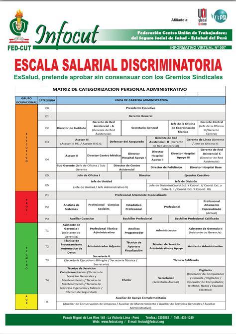 gastronomicos escala salarial 2016 convenio de comercio escala salarial 2016