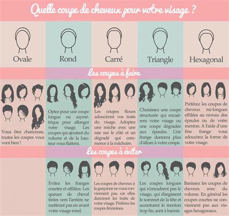 Trouver Sa Coupe by La Trouver Sa Coupe De Cheveux Femmes