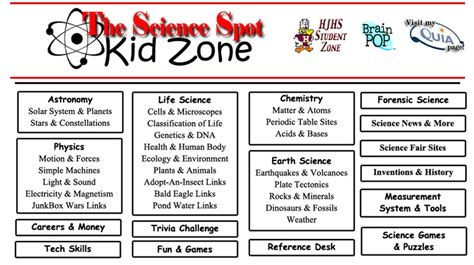 educational technology the science spot lots of