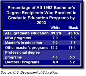 Mba Programs Hbcu by Jbhe News For 2 1 07