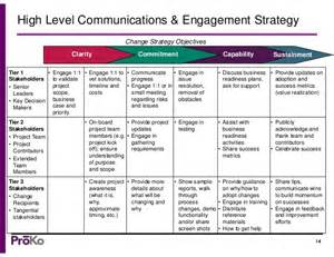 comms plan template a communication strategy template change management tools