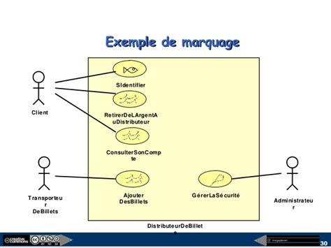 exemple de diagramme de cas d utilisation uml pdf uml diagrammes de cas d utilisation problemes
