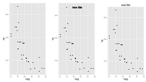ggplot2 theme vjust r show ggplot2 title without reserving space for it