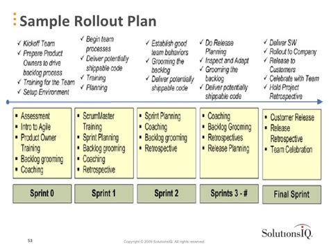 rollout plan template why agile why now ipma forum 2009
