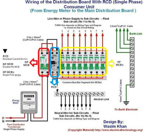 wiring diagram rumah wiring diagram ideas