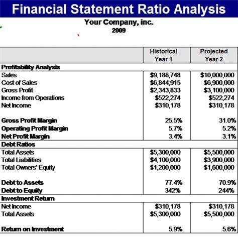 ratio analysis excel resume templates