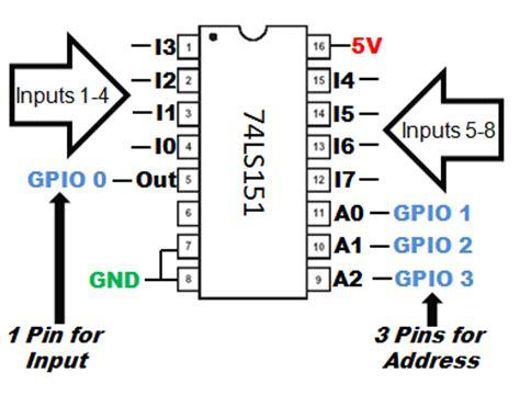 multiplexer pin diagram the raspberry pi hobbyist september 2012