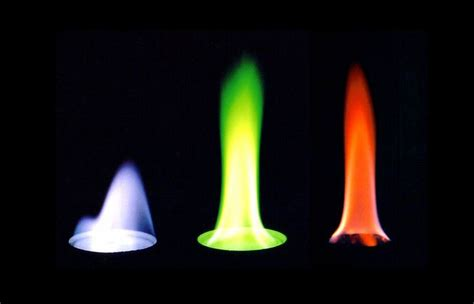 color flames make colored in every color of the rainbow